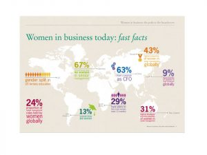 Grant Thornton, Women in business